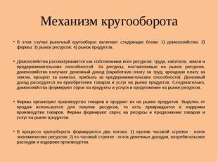 Механизм кругооборота В этом случае рыночный кругооборот включает следующие б