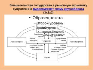 Вмешательство государства в рыночную экономику существенно видоизменяет схему