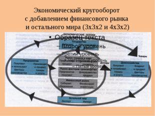 Экономический кругооборот с добавлением финансового рынка и остального мира (