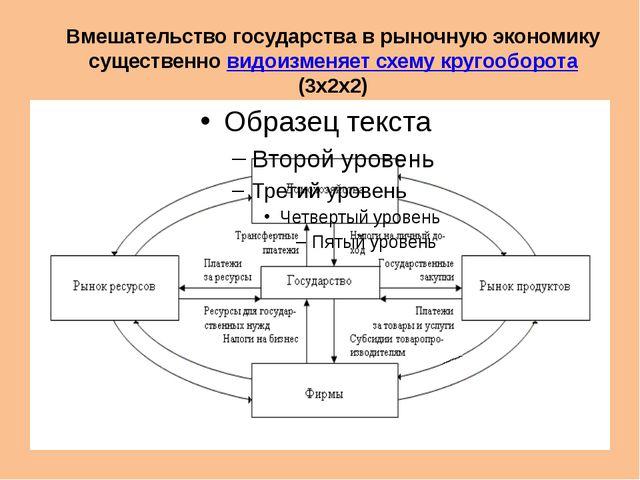 Вмешательство государства в рыночную экономику существенно видоизменяет схему...