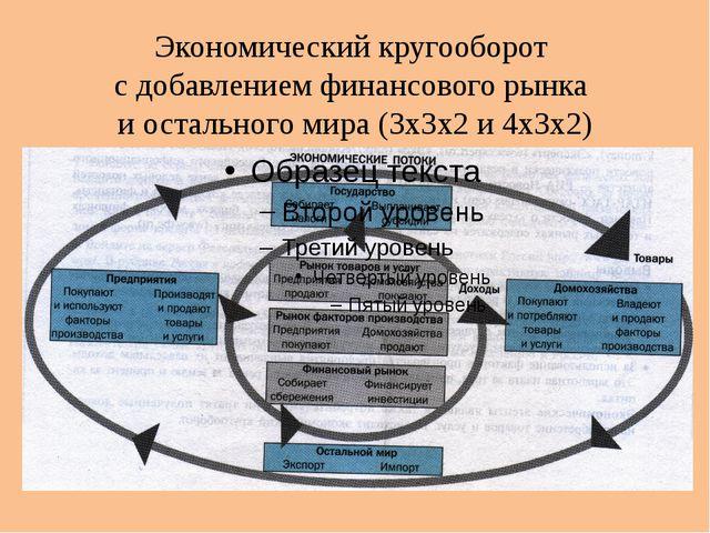 Экономический кругооборот с добавлением финансового рынка и остального мира (...