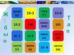 деци (д) 10-2 10 -1 санти (с) 10-3 106 10 9 кило (к) гига (Г) микро (мк) нано