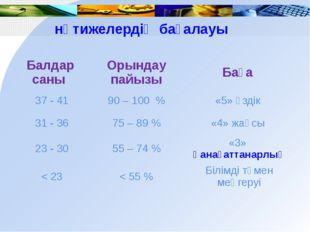 нәтижелердің бағалауы Балдарсаны Орындаупайызы Баға 37- 41 90 – 100 % «5»үзд