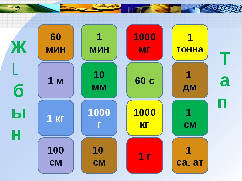 60 мин 1 м 1 кг 100 см 1 мин 10 мм 1000 г 10 см 1000 мг 60 с 1000 кг 1 г 1 то...