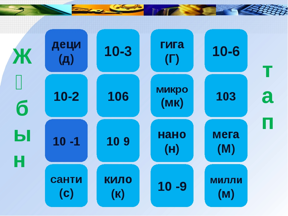 деци (д) 10-2 10 -1 санти (с) 10-3 106 10 9 кило (к) гига (Г) микро (мк) нано...