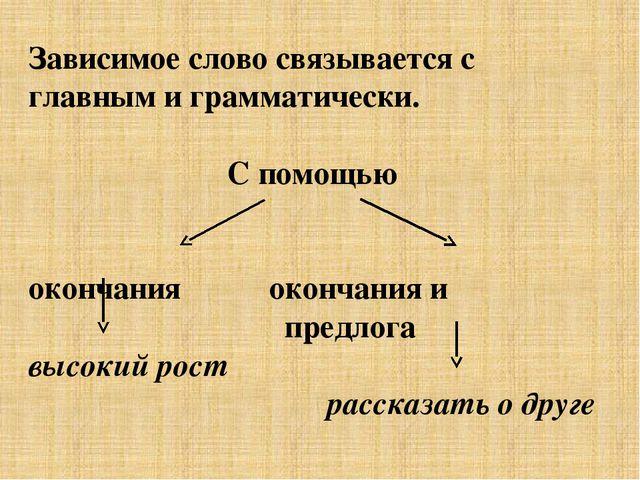 Зависимое слово связывается с главным и грамматически. С помощью окончания ок...