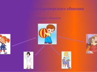 Структура партнерского общения 1. Предмет общения