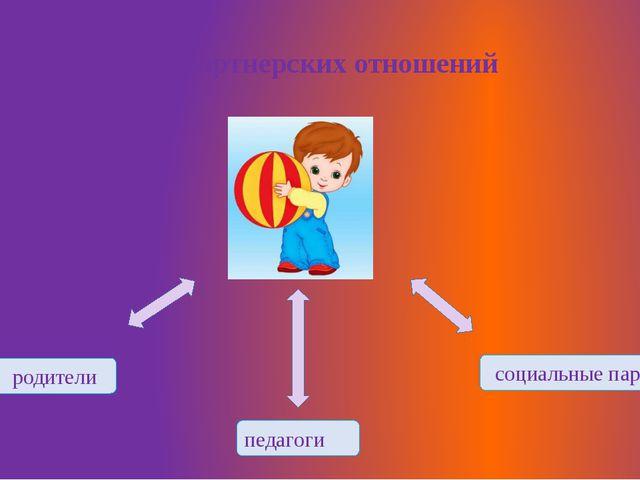 родители педагоги социальные партнеры Виды партнерских отношений