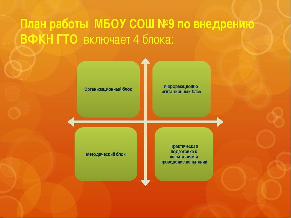 План работы МБОУ СОШ №9 по внедрению ВФКН ГТО включает 4 блока: