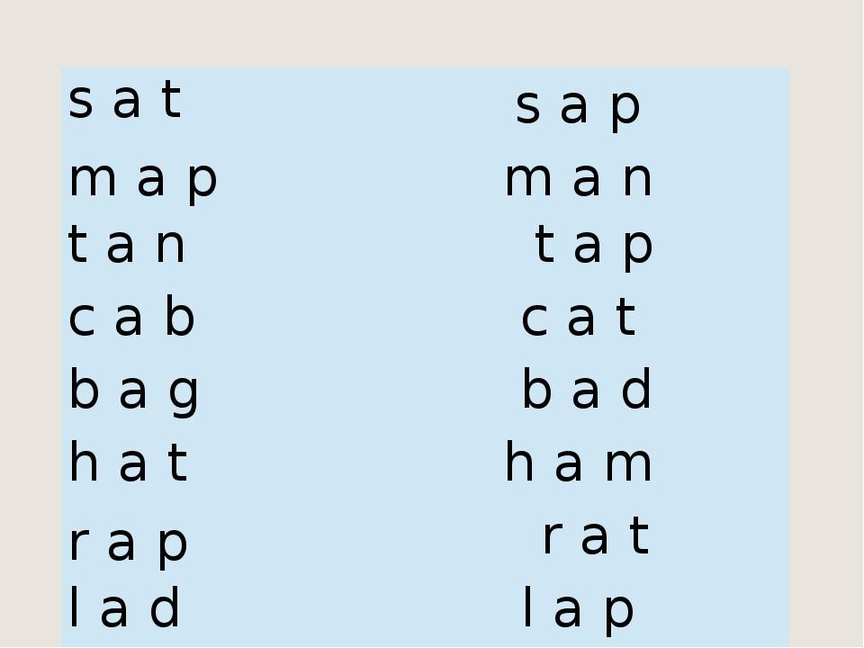 sat sap map man tan tap cab cat bag bad hat ham rap rat lad lap