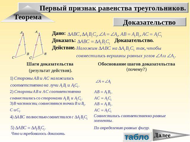 Первый признак равенства треугольников. Теорема Доказательство табло Дано: Д...