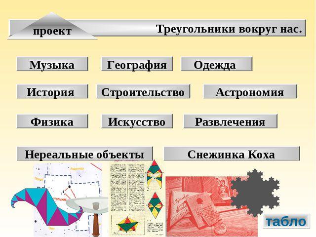 Треугольники вокруг нас. проект Музыка География История Строительство Астрон...