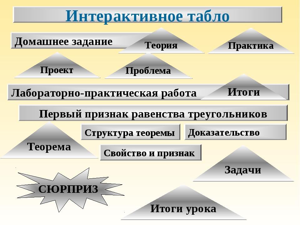Теорема Лабораторно-практическая работа Первый признак равенства треугольнико...