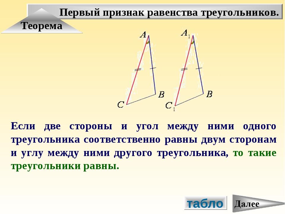 Первый признак равенства треугольников. Теорема Если две стороны и угол между...