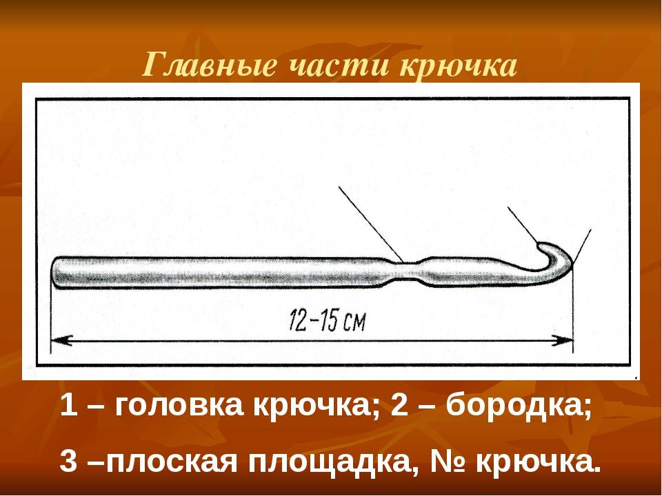 Главные части крючка 3 2 1 1 – головка крючка; 2 – бородка; 3 –плоская площад...
