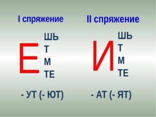 I спряжение - УТ (- ЮТ) Е И ШЬ Т М ТЕ ШЬ Т М ТЕ - АТ (- ЯТ) II спряжение