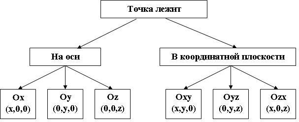 http://ikt.oblcit.ru/68/kohkareva/project/images/11.jpg