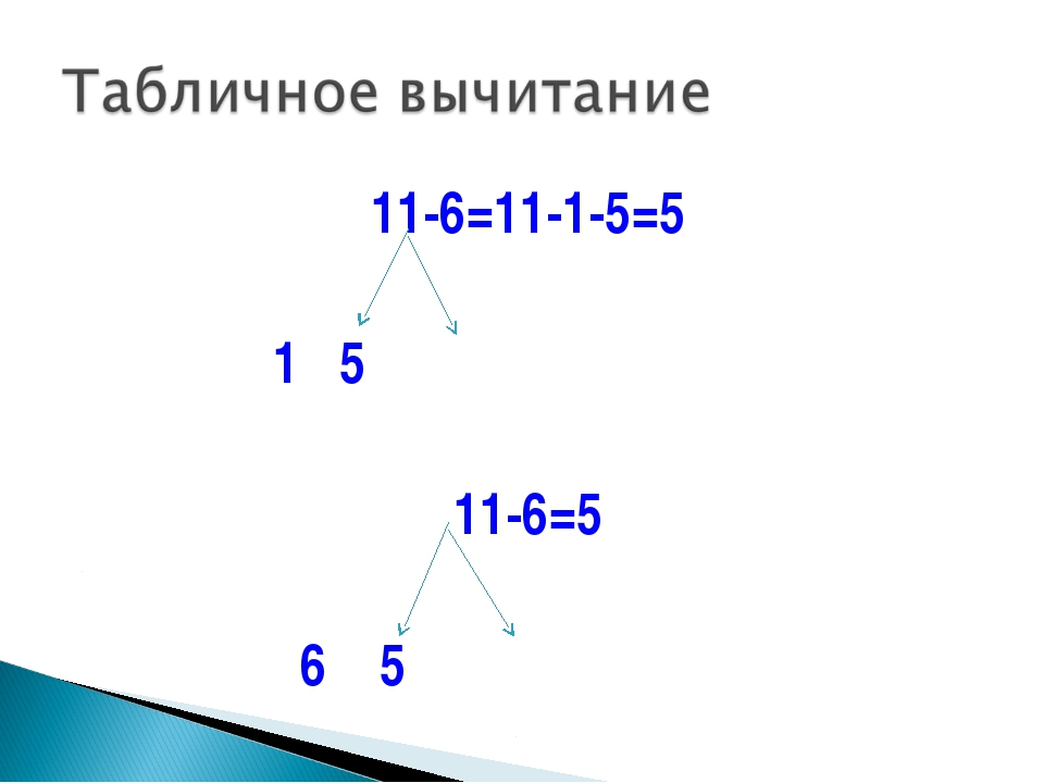 11-6=11-1-5=5 1 5 11-6=5 6 5