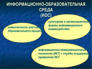 ИНФОРМАЦИОННО-ОБРАЗОВАТЕЛЬНАЯ СРЕДА (ИОС) культурные и организационные формы