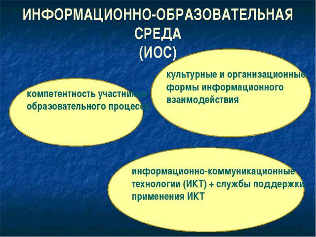 ИНФОРМАЦИОННО-ОБРАЗОВАТЕЛЬНАЯ СРЕДА (ИОС) культурные и организационные формы...