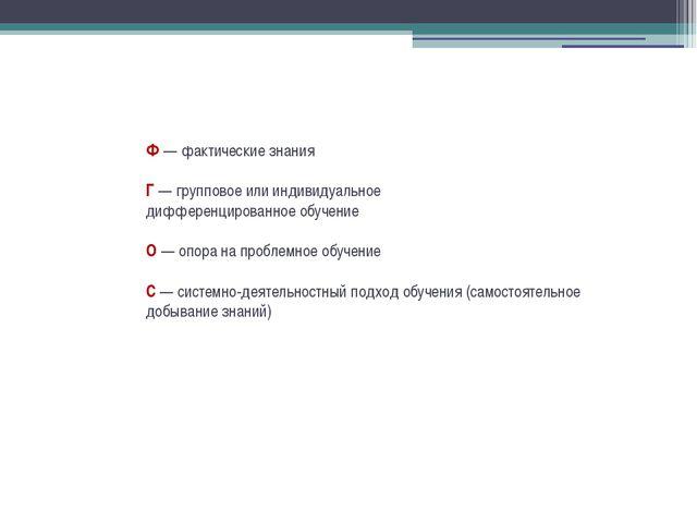 Ф — фактические знания Г — групповое или индивидуальное дифференцированное о...