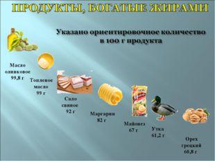 Масло оливковое 99,8 г Топленое масло 99 г Сало свиное 92 г Маргарин 82 г Май