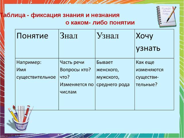 Таблица - фиксация знания и незнания о каком- либо понятии