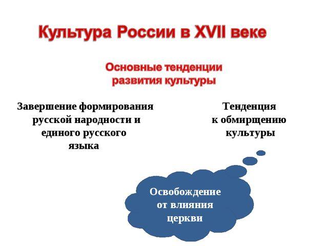 Презентация На Тему Культура 18 Века В России 10 Класс