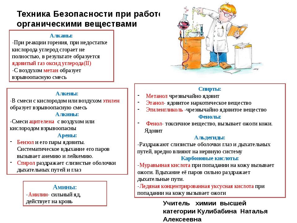 Техника Безопасности при работе с органическими веществами Амины: -Анилин- си...