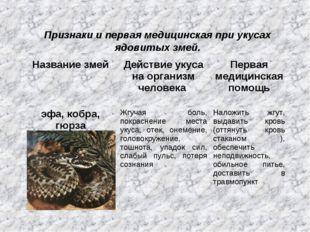 Признаки и первая медицинская при укусах ядовитых змей. Название змейДействи