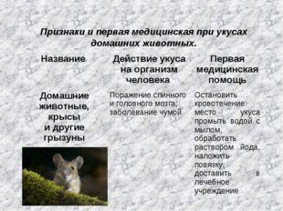 Признаки и первая медицинская при укусах домашних животных. Название Действи