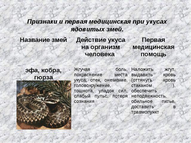 Признаки и первая медицинская при укусах ядовитых змей. Название змейДействи...