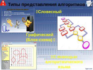 Типы представления алгоритмов Словесный С помощью алгоритмического языка Гр