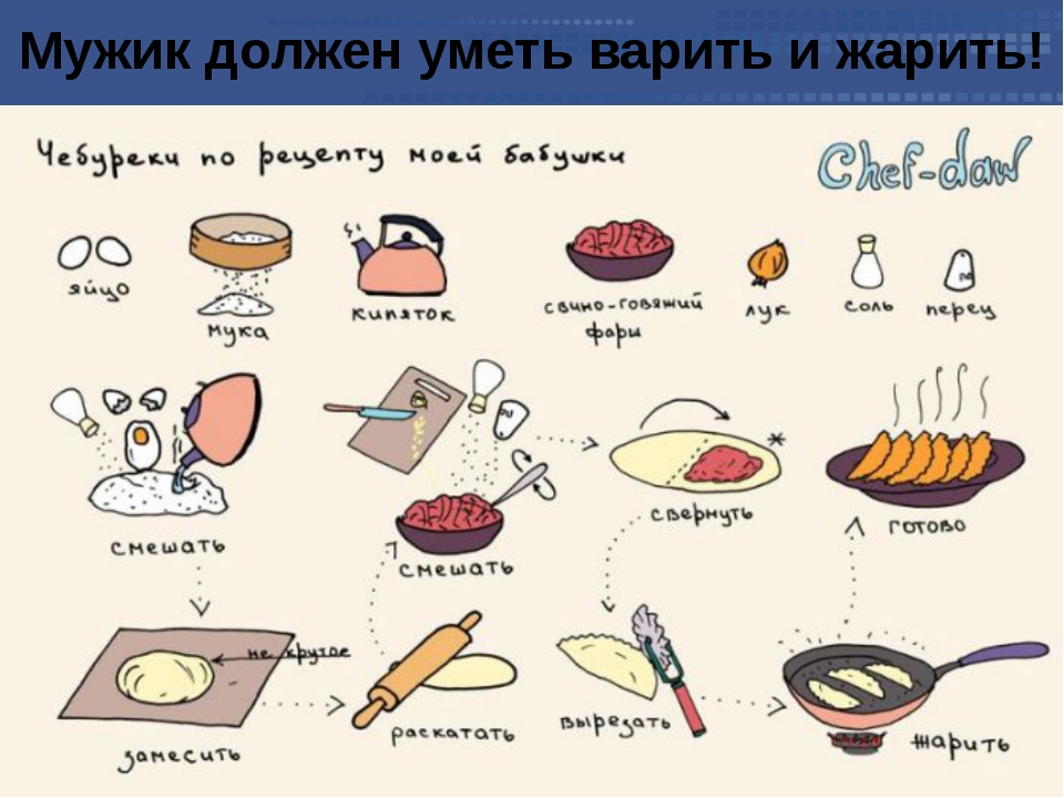 Рецепт котлет из хека