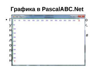 Графика в PascalABC.Net При работе с графическим окном нужно учитывать две ос