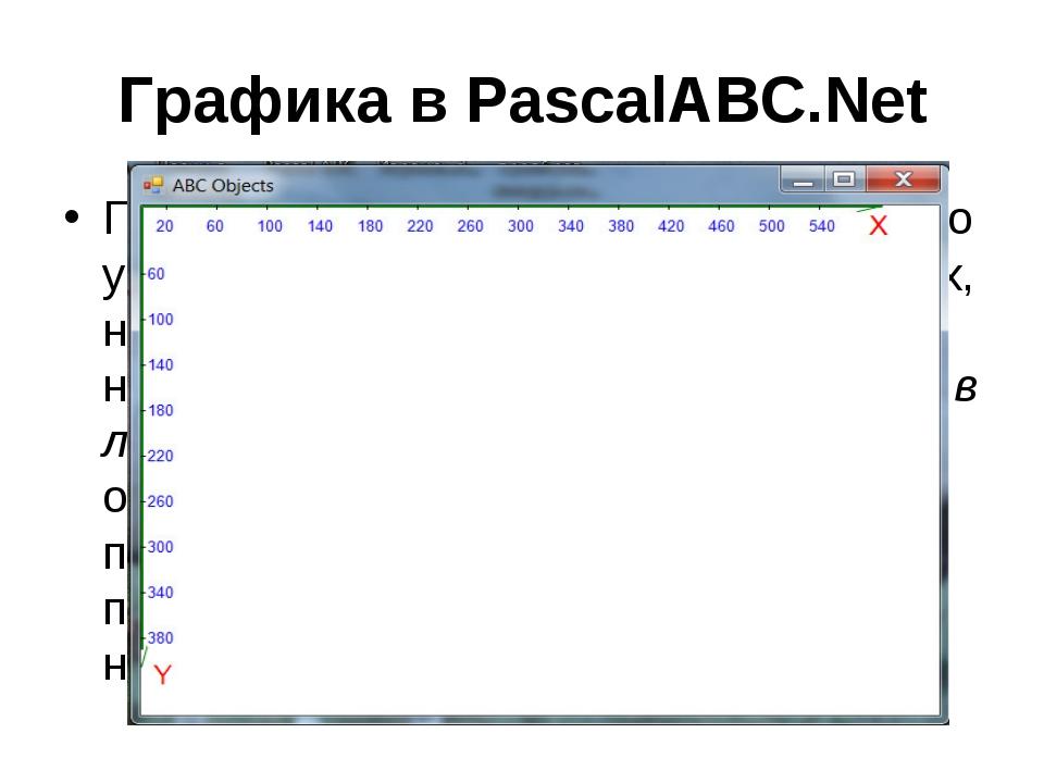 Графика в PascalABC.Net При работе с графическим окном нужно учитывать две ос...