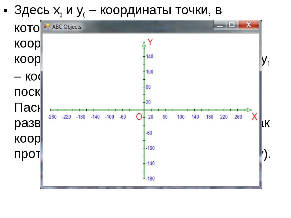 Здесь x0 и y0 – координаты точки, в которую мы хотим перенести начало координ...