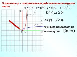 0 Показатель р – положительное действительное нецелое число 1 х у у = х1,3, у
