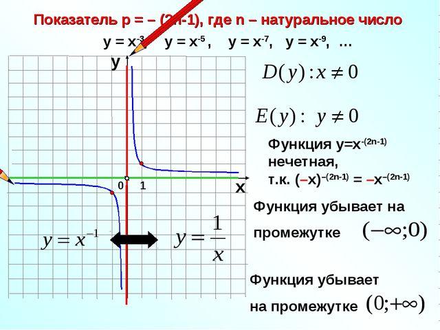 Показатель р = – (2n-1), где n – натуральное число 1 0 х у у = х-3, у = х-5 ,...