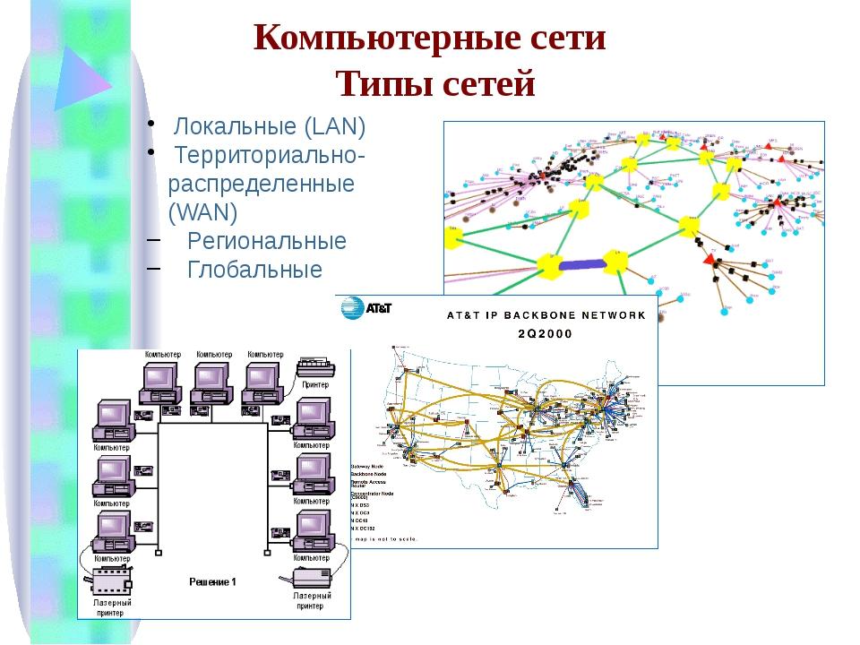 Локальные (LAN) Территориально-распределенные (WAN) Региональные Глобальные...