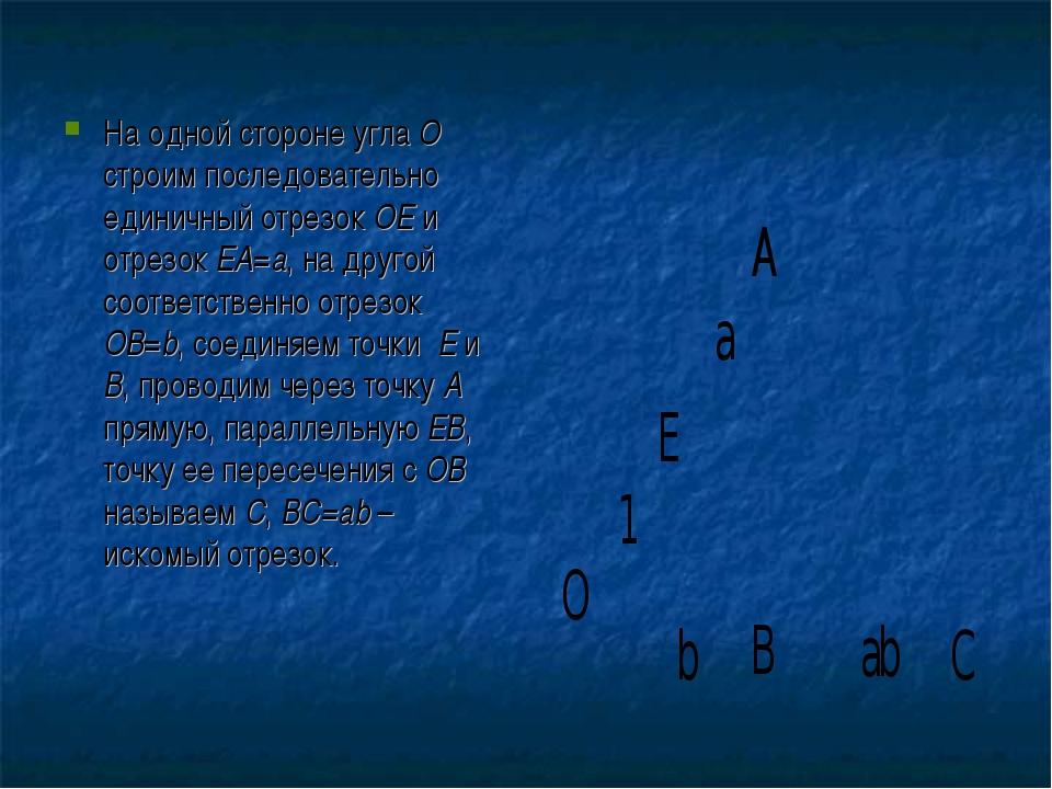 На одной стороне угла O строим последовательно единичный отрезок OE и отрезок...