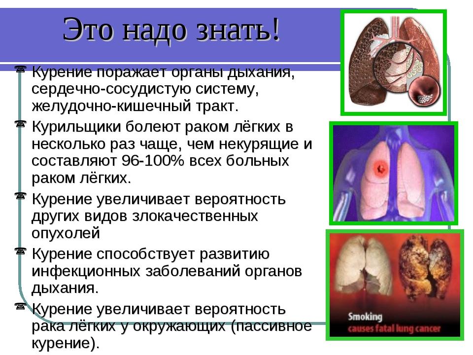 Это надо знать! Курение поражает органы дыхания, сердечно-сосудистую систему,...