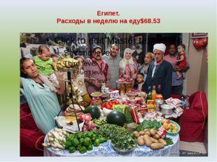 Египет. Расходы в неделю на еду$68.53