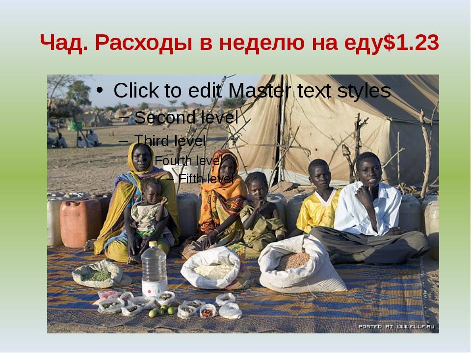 Чад. Расходы в неделю на еду$1.23