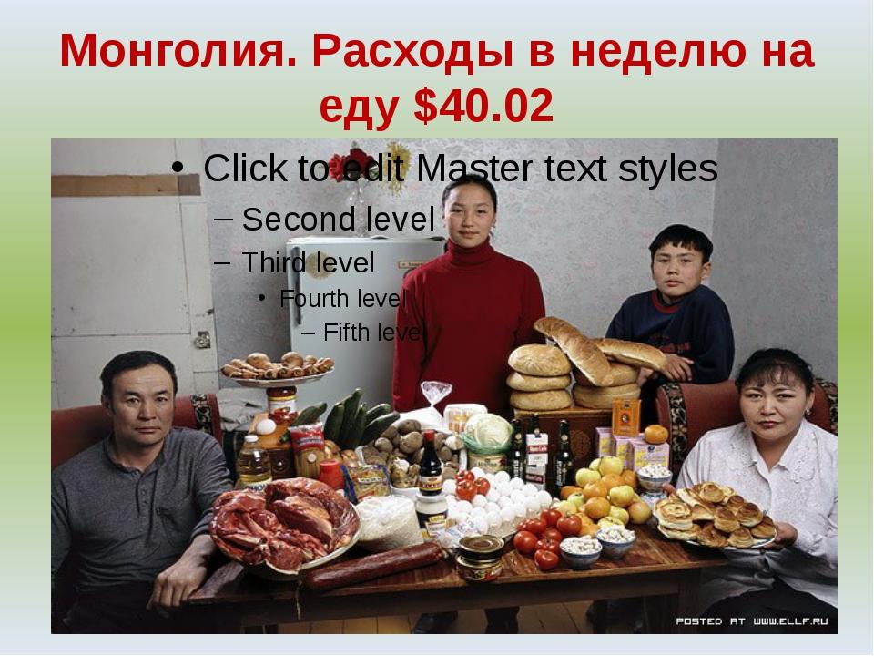 Монголия. Расходы в неделю на еду $40.02