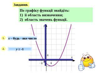 Завдання. По графіку функції знайдіть: 1) її область визначення; 2) область з