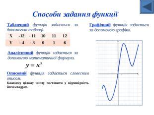 Табличний функція задається за допомогою таблиці. Аналітичний функція задаєть