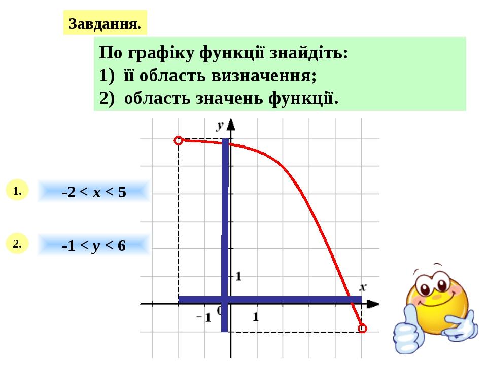 Завдання. По графіку функції знайдіть: 1) її область визначення; 2) область з...
