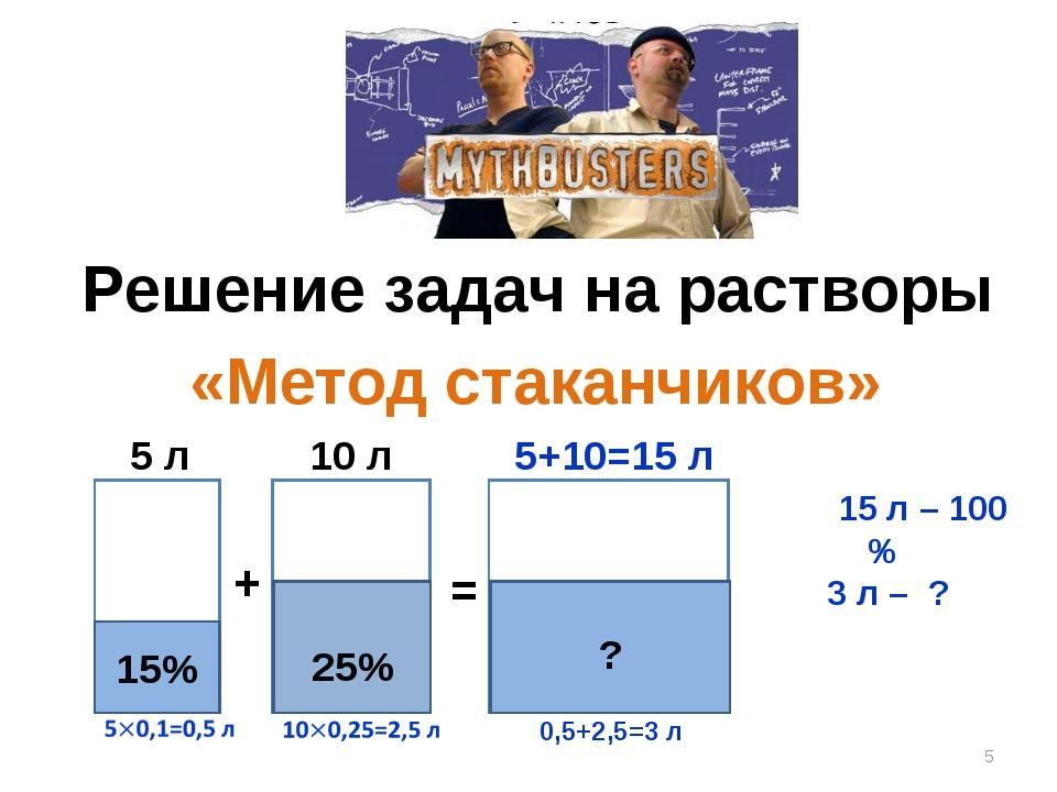 Решение задач на растворы «Метод стаканчиков» 15 л – 100 % 3 л – ? *
