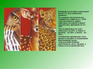 Каждый год человек уничтожает около 1% всех животных планеты. По данным зоол